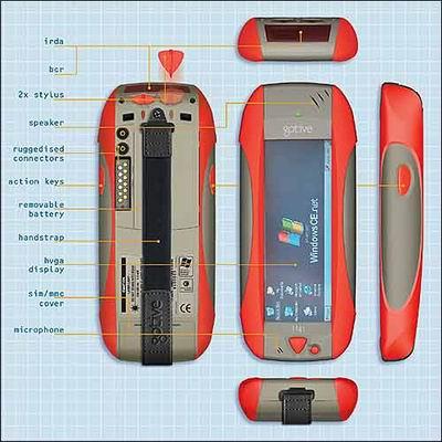 GSM ������������ � ������� ��������