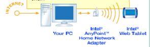 Web-планшет от Intel