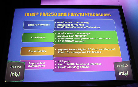 PXA 250 � PXA 210