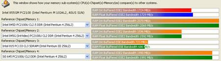 sandra-memory_450.gif