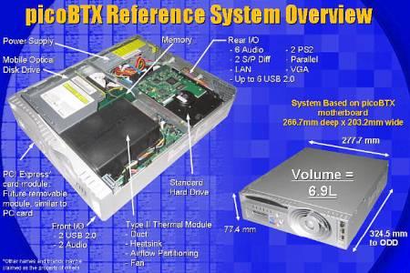 Базовый дизайн системы S2 емкостью 6,9 литров