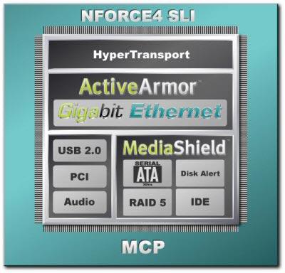 В отличие от южного моста Intel ICH6, чип nForce4 MCP использует два