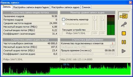 График загрузки процессора при использовании профилей WMF