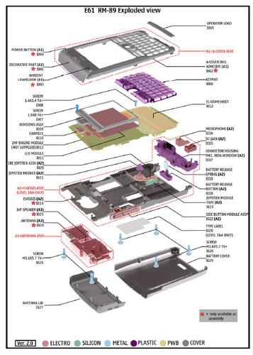 Nokia E61: схема расположения