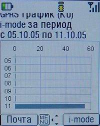 Погода на завтра армения гюмри