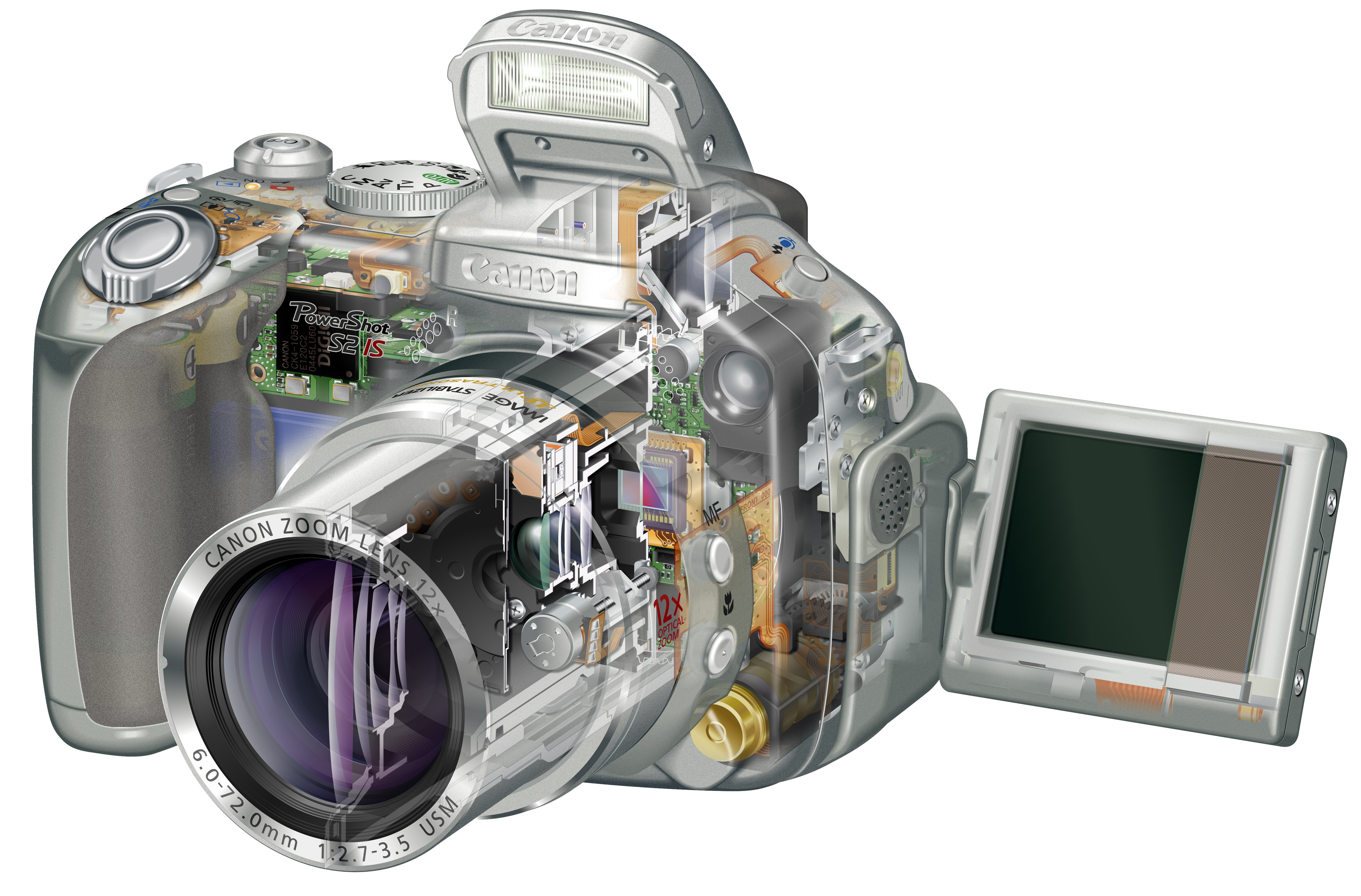 Canon powershot a300 specifications