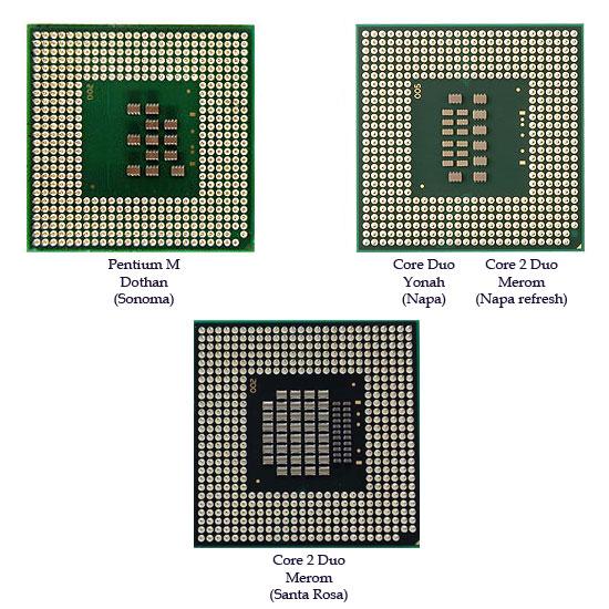 Новый процессорный разъём Socket P