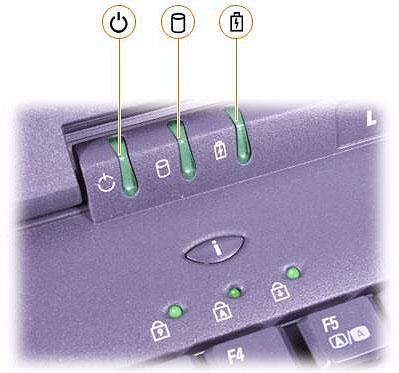 индикаторы ноутбука Dell Latitude C840