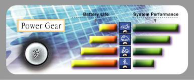 К пояснению работы Power Gear - Чем выше производительность, тем меньше время работы от батарей
