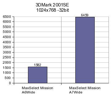 3md2001