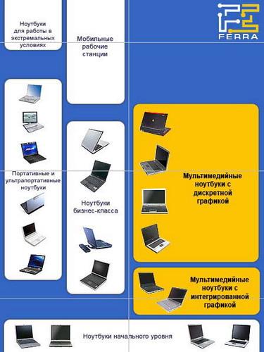 roadmap multimedia resize