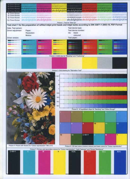 Canon LBP5200: тестирование цветной печати 2