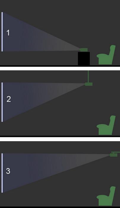 Варианты размещения видеопроектора