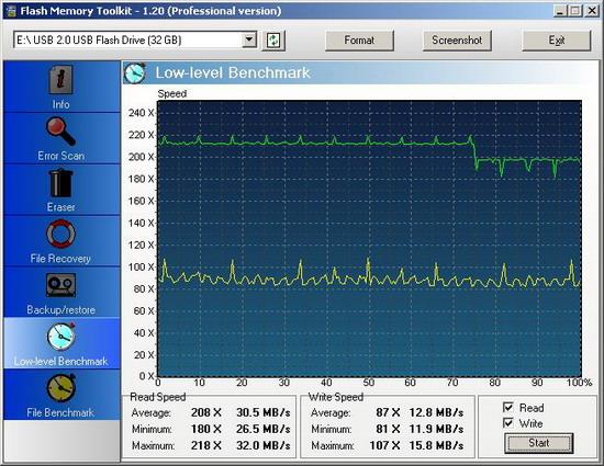 Тестирование A-DATA PD2 32GB