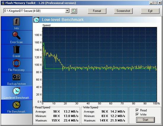 Тестирование Kingston DataTraveler Secure 4GB