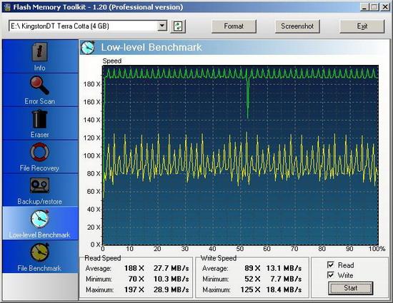 Тестирование Kingston DataTraveler Terra Cotta Warrior 4GB