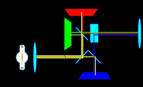 Принципиальная схема LcoS-устройства.