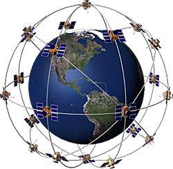 Созвездие спутников GPS