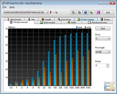 p-VaioP_HDTune_File_Benchmark
