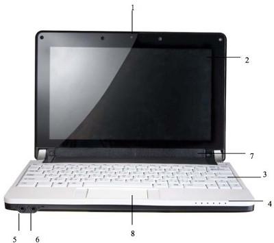 Gigabyte Booktop M1022