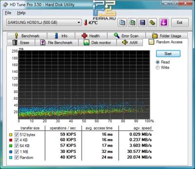 p_HDTune_Random_Access_SAMSUNG_HD501LJ