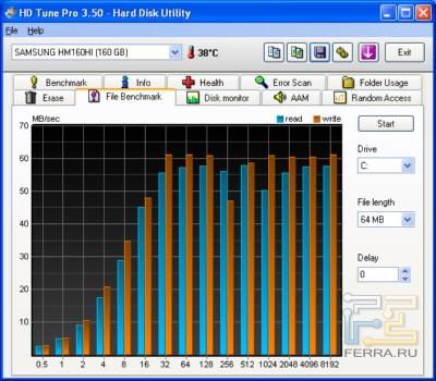 p_HDTune_File_Benchmark_SAMSUNG_HM160HI