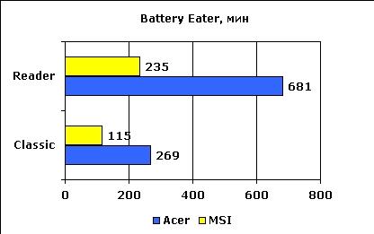battery_eater