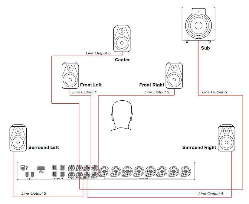 Схема коммутации M-Audio