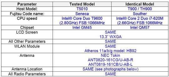 Fujitsu T900