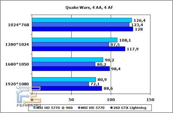 quake-war-4-aa-4-af