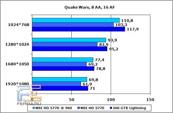 quake-war-8-aa-16-af