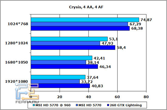 crysis-4-aa-4-af