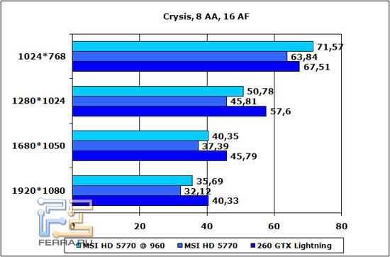 crysis-8-aa-16-af