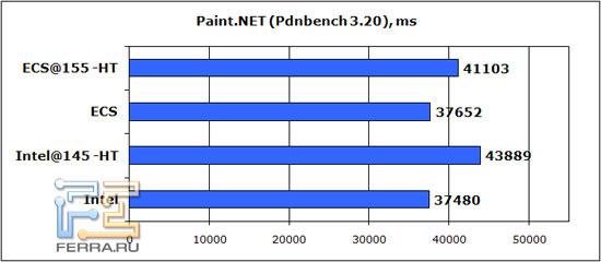 Программа Для Увеличения Скорости Процессора На Ноутбуке