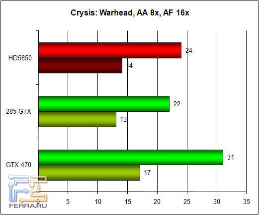 crysis_aa