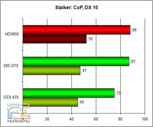 stalker_10