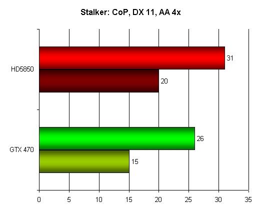 stalker_11_aa