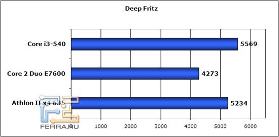 deepfritz