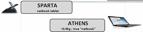 Dell Sparta � Athens