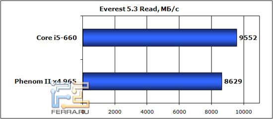everest_read