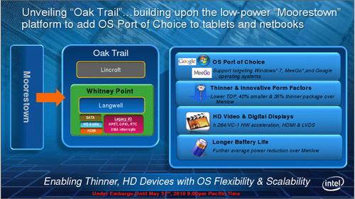 Intel Oak Trail
