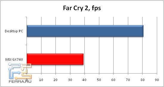 2-FarCry2