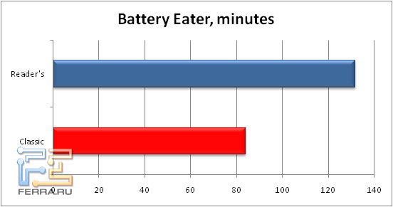 5-BatteryEater