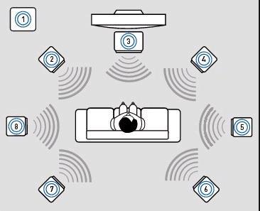x-fi-speakers
