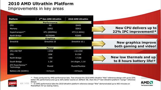 AMD имеет серьезные планы по использованию своих процессоров в ультратонких ноутбуках