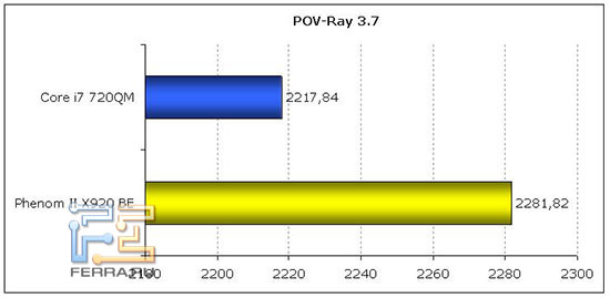 POV-Ray 3.7