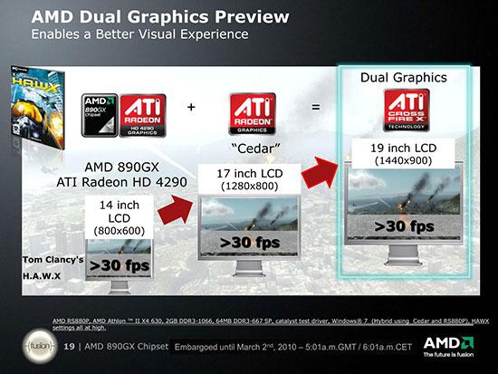 Графические возможности чипсета AMD 790GX