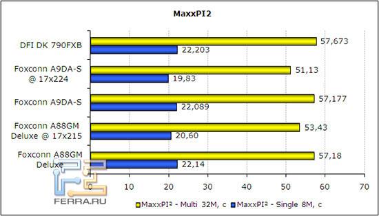 MaxxPI2