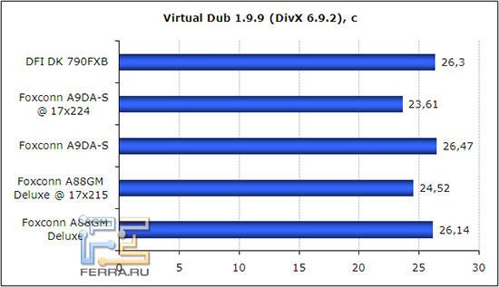 Virtual Dub 1.9.9