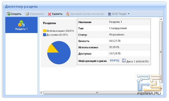Статистика использования диска в Synology DS410j